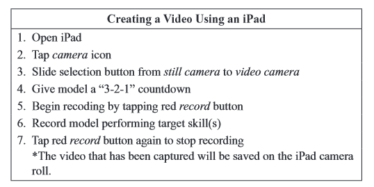 wynkoop figure 2 - creating a video